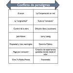 Conflicto de paradigmas en el fragor de la Ley Sinde